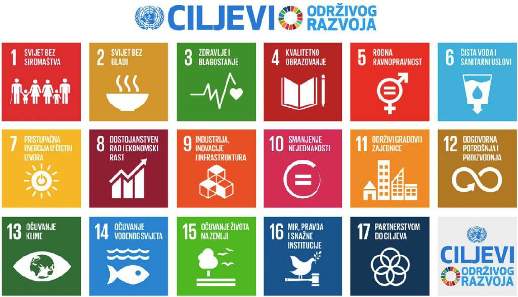 Ciljevi održivog razvoja NVO CEORA