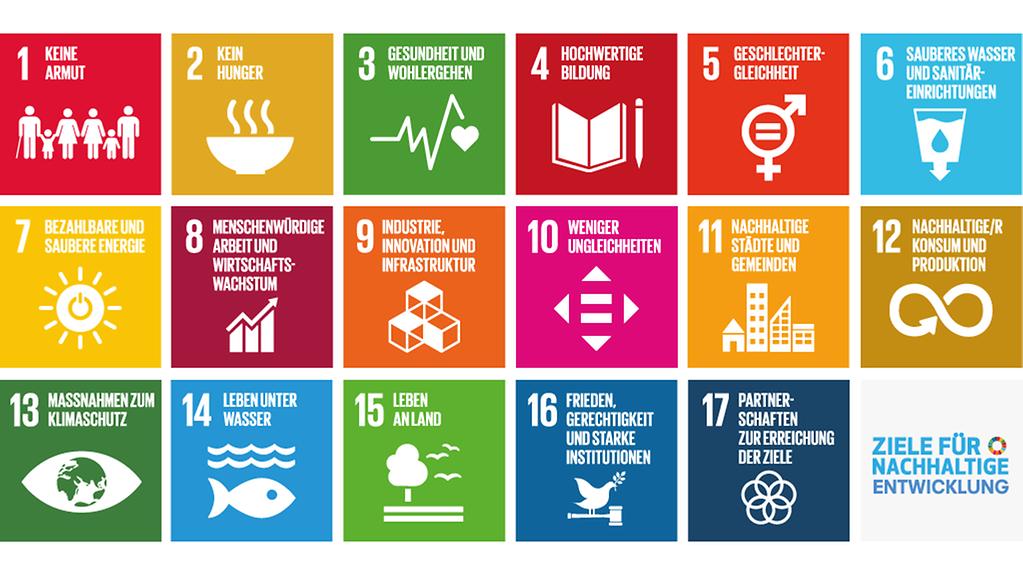 nachhaltige Entwicklungsziele 2030